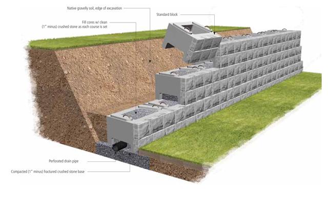 Segmental Retaining Wall Design Calculations : Verti block retaining walls designer engineer